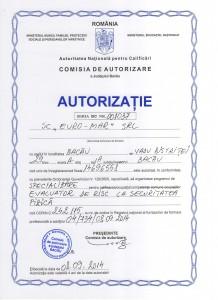 Autorizatie Evaluator